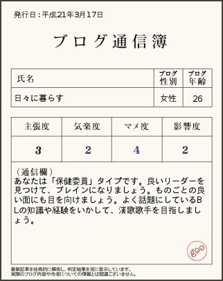 ブログ通信簿(2009/03/17 02:55)